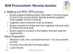 b2b procurement reverse auction