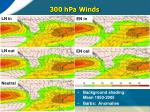 300 hpa winds