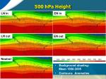 500 hpa height