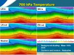 700 hpa temperature