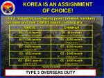 korea is an assignment of choice
