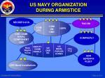 us navy organization during armistice