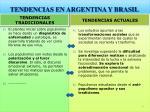 tendencias en argentina y brasil94