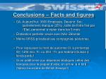 conclusions facts and figures