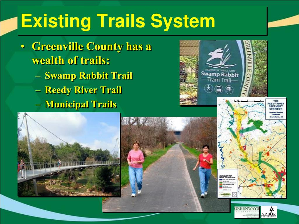 Existing Trails System