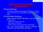 meetings of the board shareholders
