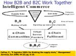 how b2b and b2c work together