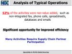 analysis of typical operations