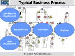 typical business process9