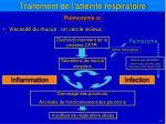 pulmozyme 2