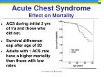 acute chest syndrome effect on mortality