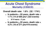 acute chest syndrome mortality csscd
