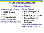 acute chest syndrome multiorgan failure