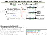 who generates traffic and where does it go