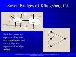 seven bridges of k nigsberg 2