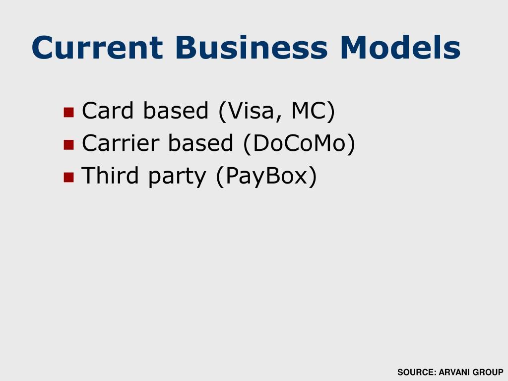 Current Business Models