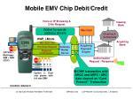 mobile emv chip debit credit
