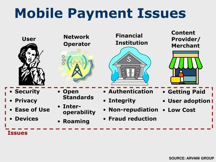 Mobile payment issues