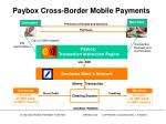paybox cross border mobile payments