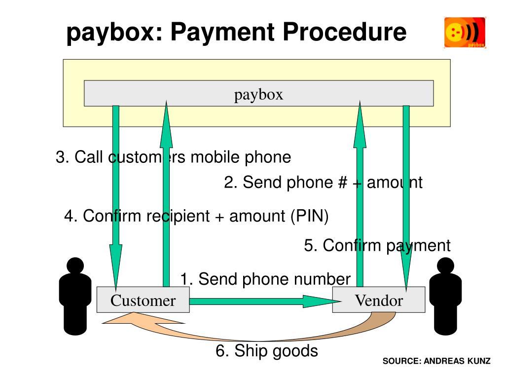 3. Call customers mobile phone