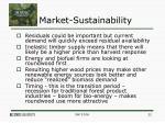 market sustainability