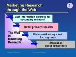 marketing research through the web