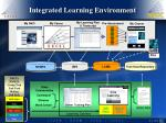 integrated learning environment