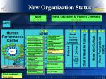 new organization status