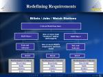 redefining requirements