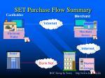 set purchase flow summary