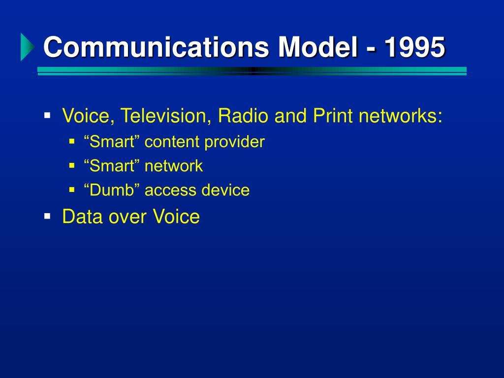 Communications Model - 1995