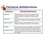 f rmacos antidiarreicos