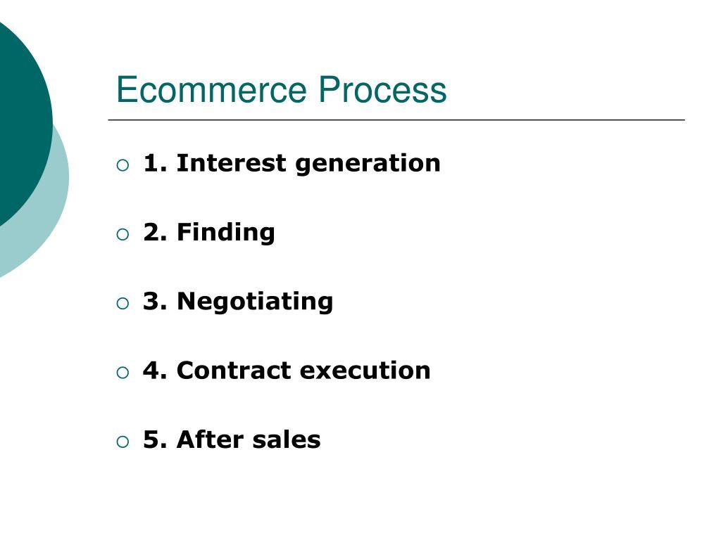 Ecommerce Process