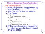 flow of simulation based verification21