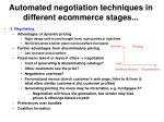 automated negotiation techniques in different ecommerce stages9