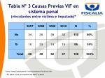 tabla n 3 causas previas vif en sistema penal vinculantes entre v ctima e imputado
