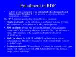 entailment in rdf