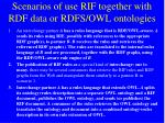 scenarios of use rif together with rdf data or rdfs owl ontologies