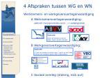 4 afspraken tussen wg en wn8