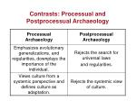 contrasts processual and postprocessual archaeology