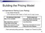building the pricing model15