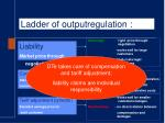ladder of outputregulation9