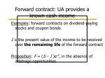 forward contract ua provides a known cash income