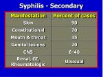 syphilis secondary