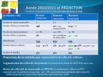 ann e 2010 2011 et projection 535 l ves 321primaires et 211 maternelles dont 481 l ves de vallet