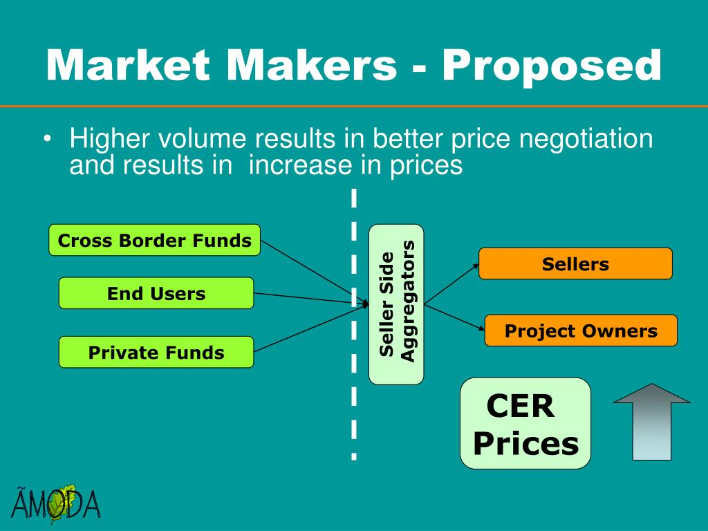 Market Makers - Proposed