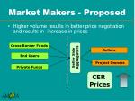 market makers proposed
