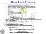 desk audit process