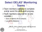select oelas monitoring teams