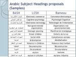 arabic subject headings proposals samples
